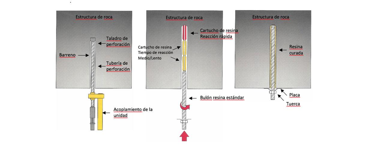 bolting-es-01